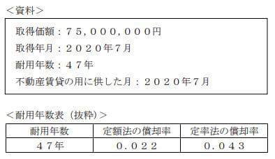 2021年5月実施FP3級実技試験第10問の資料