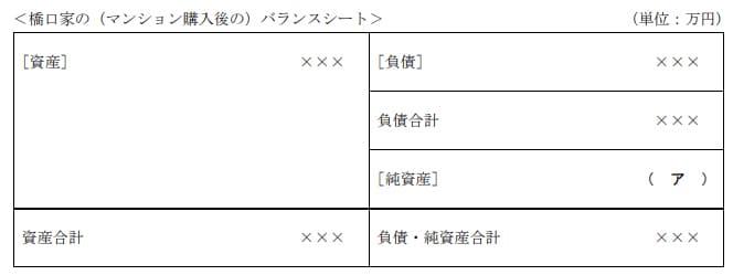 2021年5月実施FP3級実技試験第15問の資料②