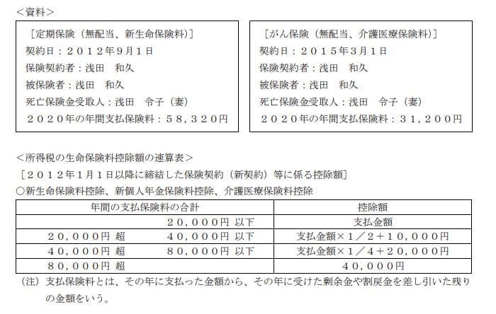 2021年5月実施FP3級実技試験第8問の資料