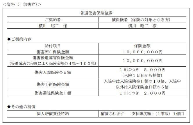 2021年5月実施FP3級実技試験第9問の資料