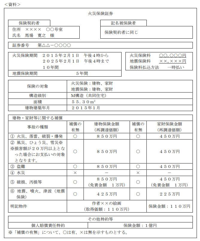 2020年1月実施日本FP協会FP2級実技試験第14問の資料