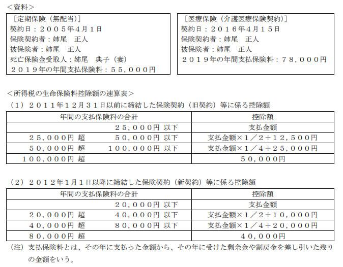 2020年1月実施日本FP協会FP2級実技試験第15問の資料