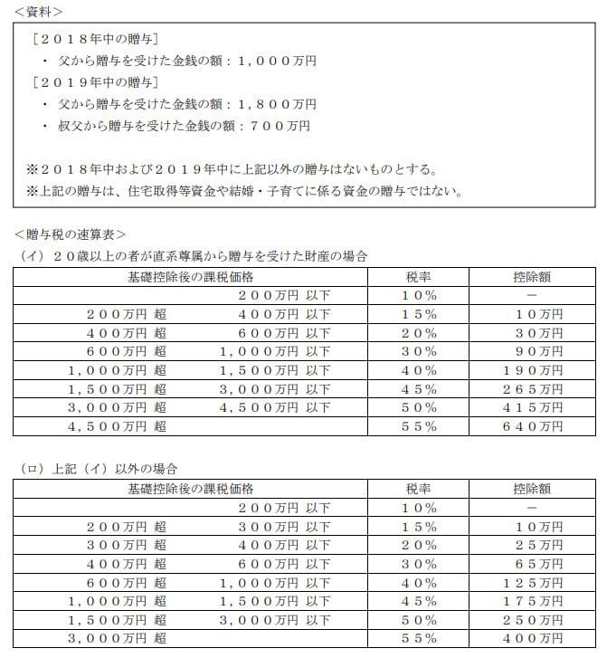 2020年1月実施日本FP協会FP2級実技試験第20問の資料