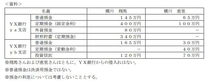 2020年1月実施日本FP協会FP2級実技試験第3問の資料