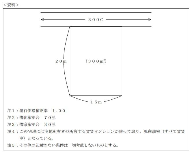 2020年1月実施日本FP協会FP2級実技試験第22問の資料