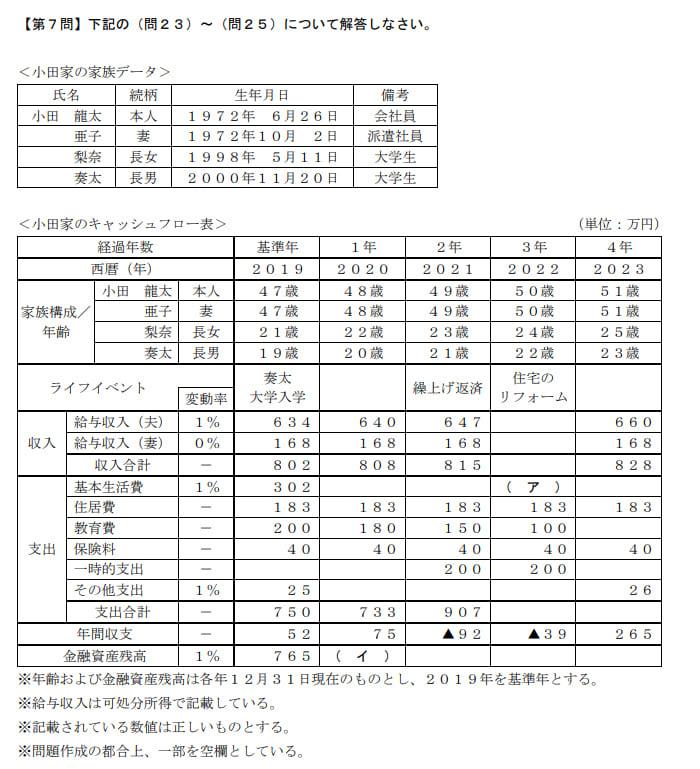 2020年1月実施日本FP協会FP2級実技試験第25問の資料