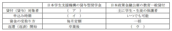 2020年1月実施日本FP協会FP2級実技試験第30問の資料②