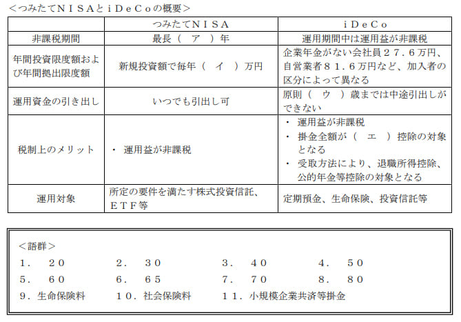 2020年1月実施日本FP協会FP2級実技試験第32問の資料②