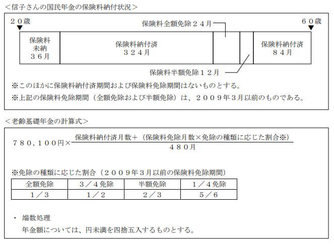 2020年1月実施日本FP協会FP2級実技試験第34問の資料②