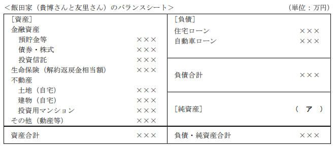 2020年1月実施日本FP協会FP2級実技試験第35問の資料②