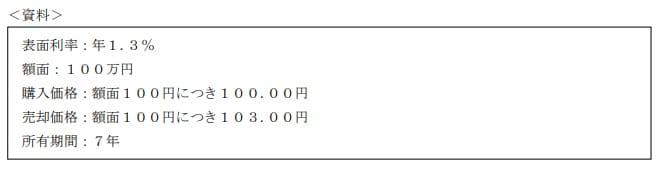 2020年1月実施日本FP協会FP2級実技試験第6問の資料