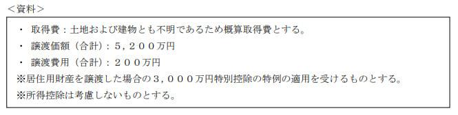 2020年1月実施日本FP協会FP2級実技試験第7問の資料