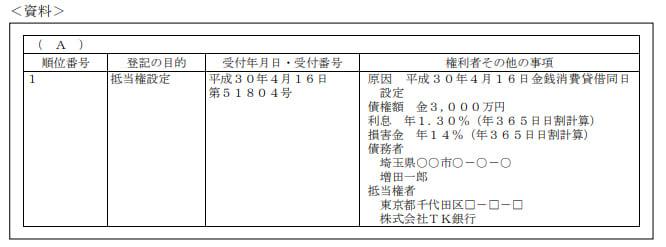 2020年1月実施日本FP協会FP2級実技試験第9問の資料