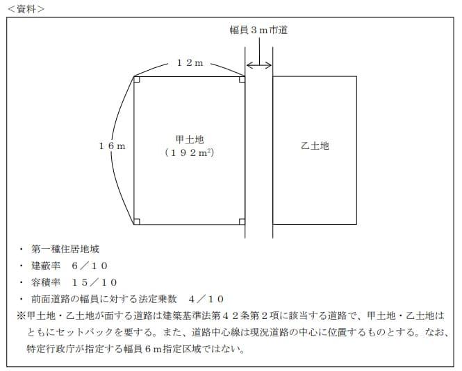 2020年1月実施日本FP協会FP2級実技試験第10問の資料