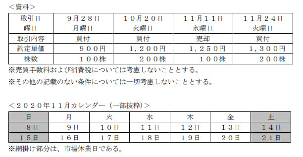2021年5月実施日本FP協会FP2級実技試験第3問の資料