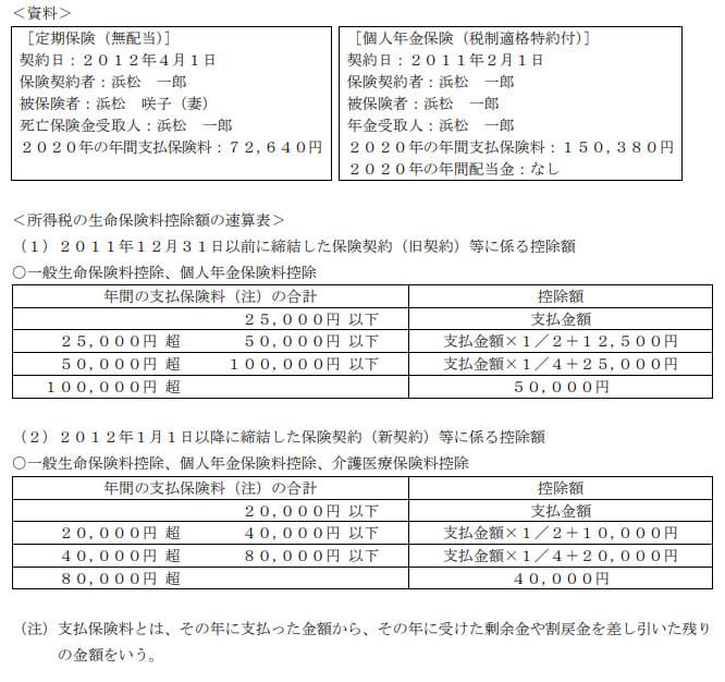 2021年5月実施日本FP協会FP2級実技試験第13問の資料