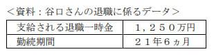 2021年5月実施日本FP協会FP2級実技試験第15問の資料