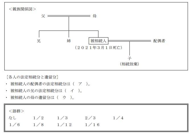 2021年5月実施日本FP協会FP2級実技試験第19問の資料