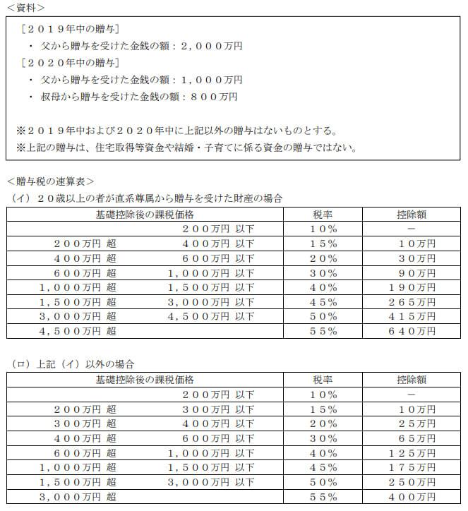 2021年5月実施日本FP協会FP2級実技試験第21問の資料