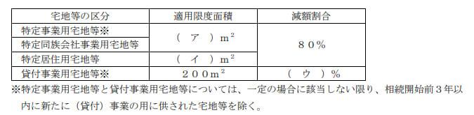 2021年5月実施日本FP協会FP2級実技試験第22問の資料