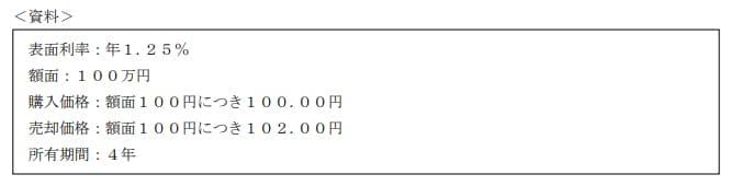2021年5月実施日本FP協会FP2級実技試験第4問の資料