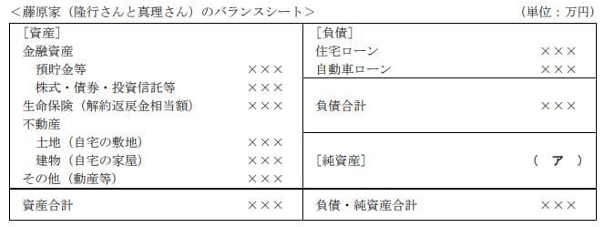 2021年5月実施日本FP協会FP2級実技試験第35問の資料②