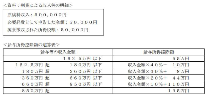 2021年5月実施日本FP協会FP2級実技試験第37問の資料②