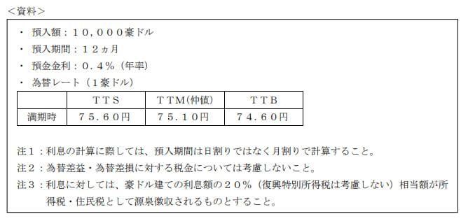 2021年5月実施日本FP協会FP2級実技試験第5問の資料