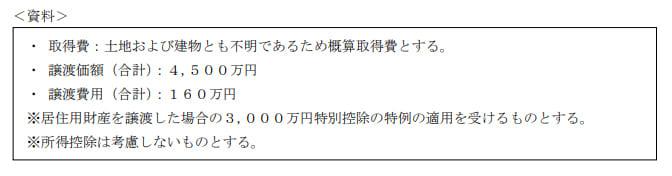 2021年5月実施日本FP協会FP2級実技試験第7問の資料