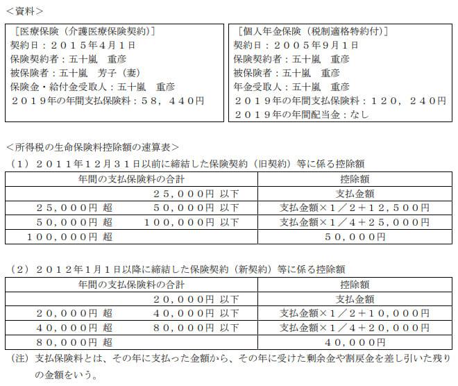 2019年9月実施日本FP協会FP2級実技試験第12問の資料