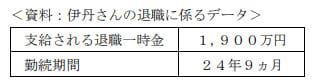 2019年9月実施日本FP協会FP2級実技試験第15問の資料