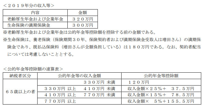 2019年9月実施日本FP協会FP2級実技試験第18問の資料