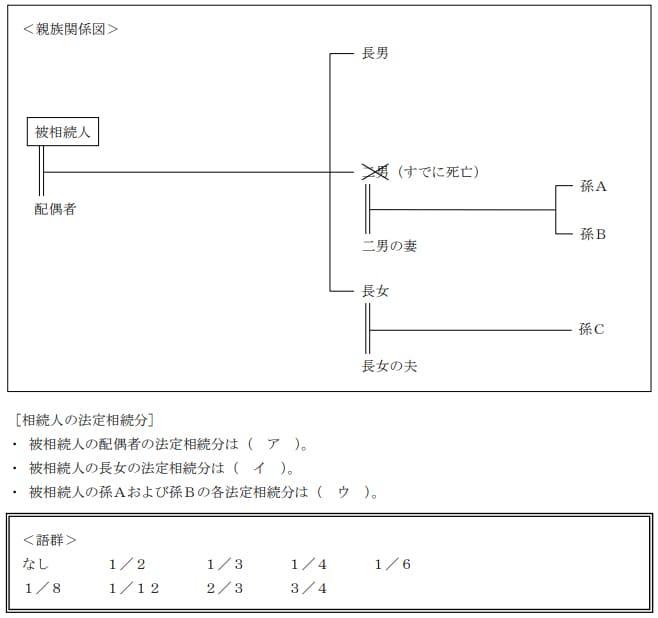 2019年9月実施日本FP協会FP2級実技試験第19問の資料