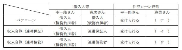 2019年9月実施日本FP協会FP2級実技試験第30問の資料②