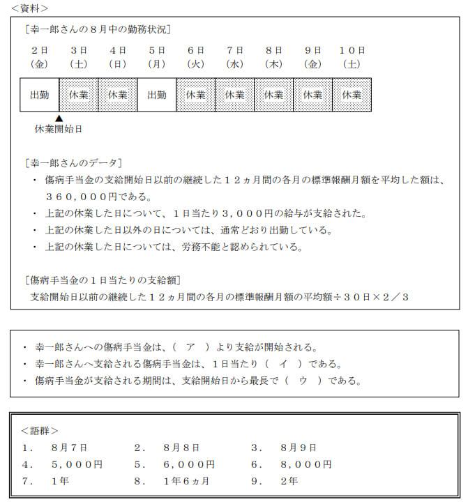 2019年9月実施日本FP協会FP2級実技試験第33問の資料②