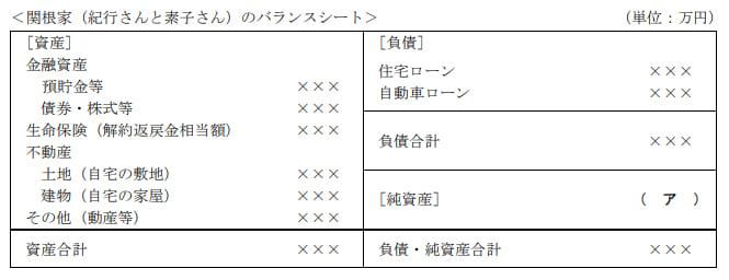 2019年9月実施日本FP協会FP2級実技試験第35問の資料②