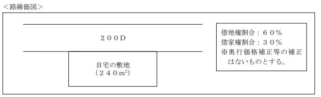 2019年9月実施日本FP協会FP2級実技試験第36問の資料②