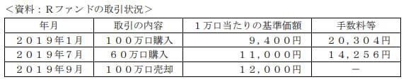 2019年9月実施日本FP協会FP2級実技試験第37問の資料②