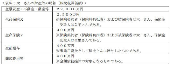 2019年9月実施日本FP協会FP2級実技試験第38問の資料②