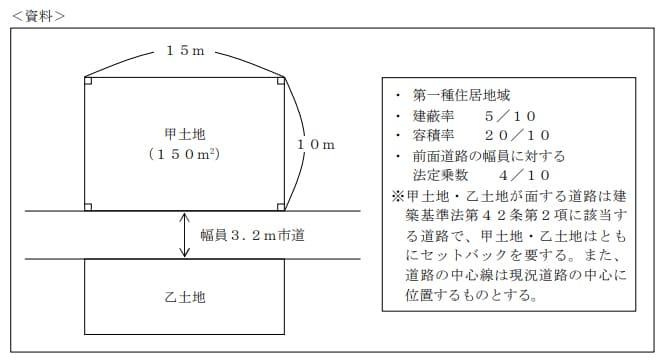 2019年9月実施日本FP協会FP2級実技試験第9問の資料