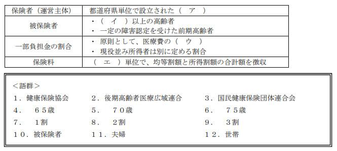 2020年1月実施日本FP協会FP2級実技試験第40問の資料②