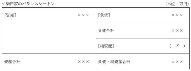 2021年9月実施FP3級実技試験第16問の資料②