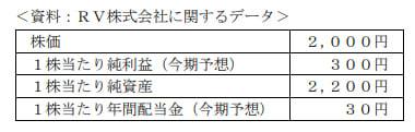 2021年9月実施FP3級実技試験第3問の資料