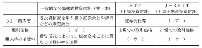 2021年9月実施FP3級実技試験第4問の資料