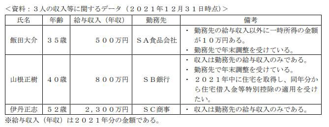 2021年9月実施FP3級実技試験第12問の資料