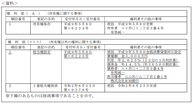 2021年9月実施FP2級実技試験第8問の資料
